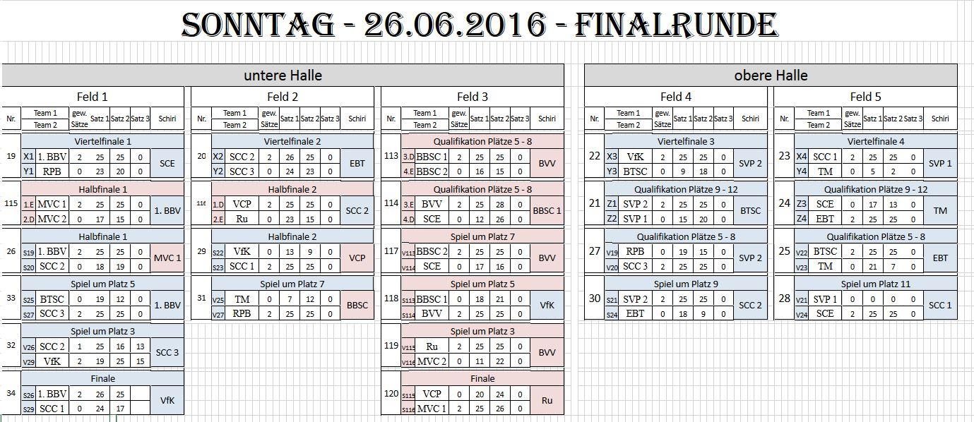 ergbnisse-sonntag-berliner-meisterschaft-2016